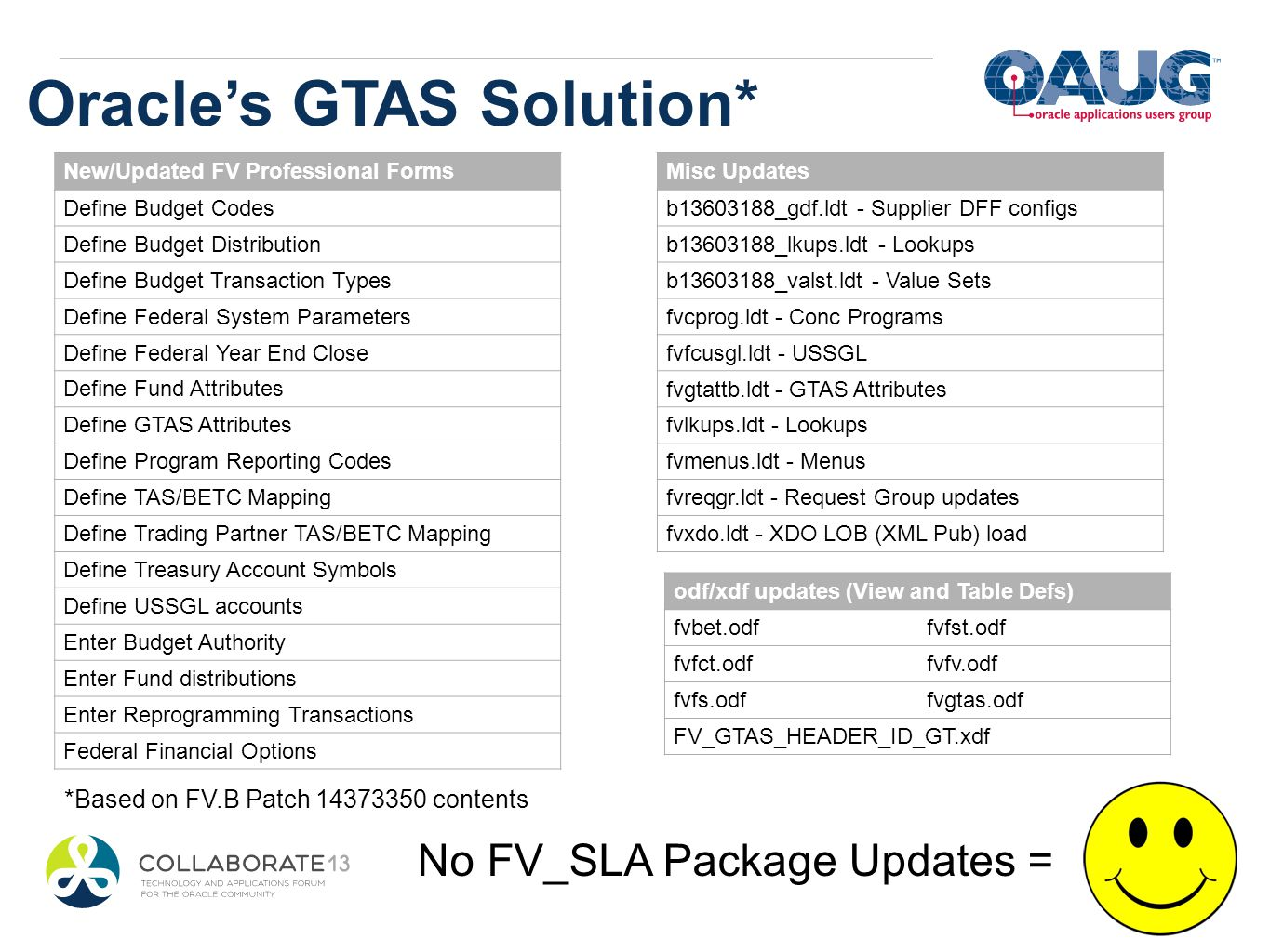 Oracle's GTAS Solution*
