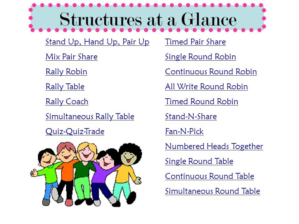 Structures at a Glance Timed Pair Share Stand Up, Hand Up, Pair Up