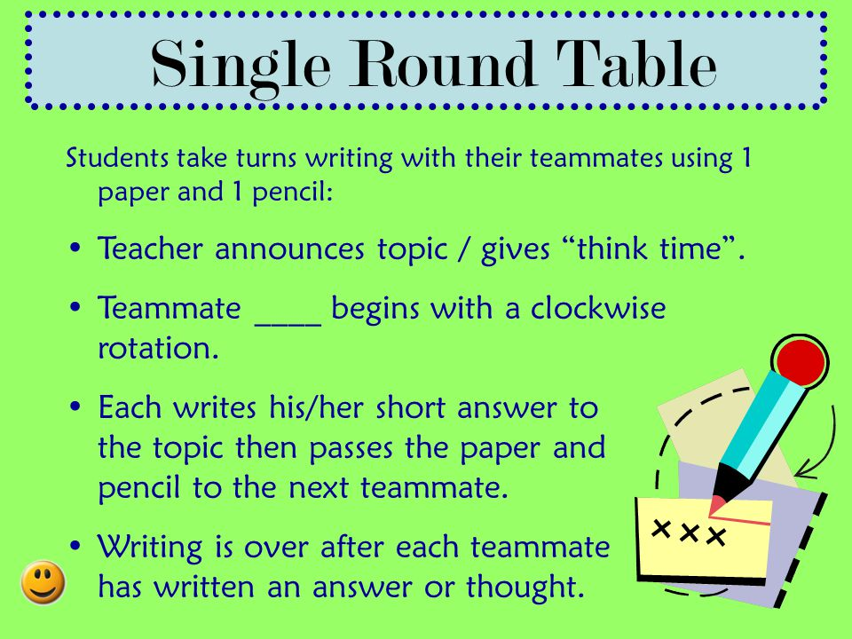 Single Round Table Teacher announces topic / gives think time .