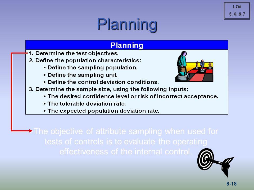 LO# 5, 6, & 7. Planning.