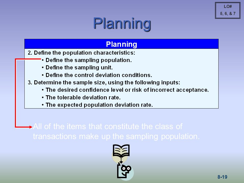 LO# 5, 6, & 7. Planning. All of the items that constitute the class of transactions make up the sampling population.