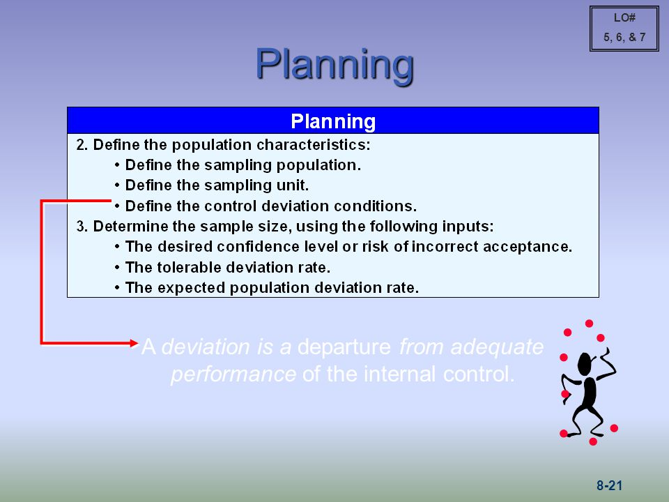LO# 5, 6, & 7. Planning. A deviation is a departure from adequate performance of the internal control.