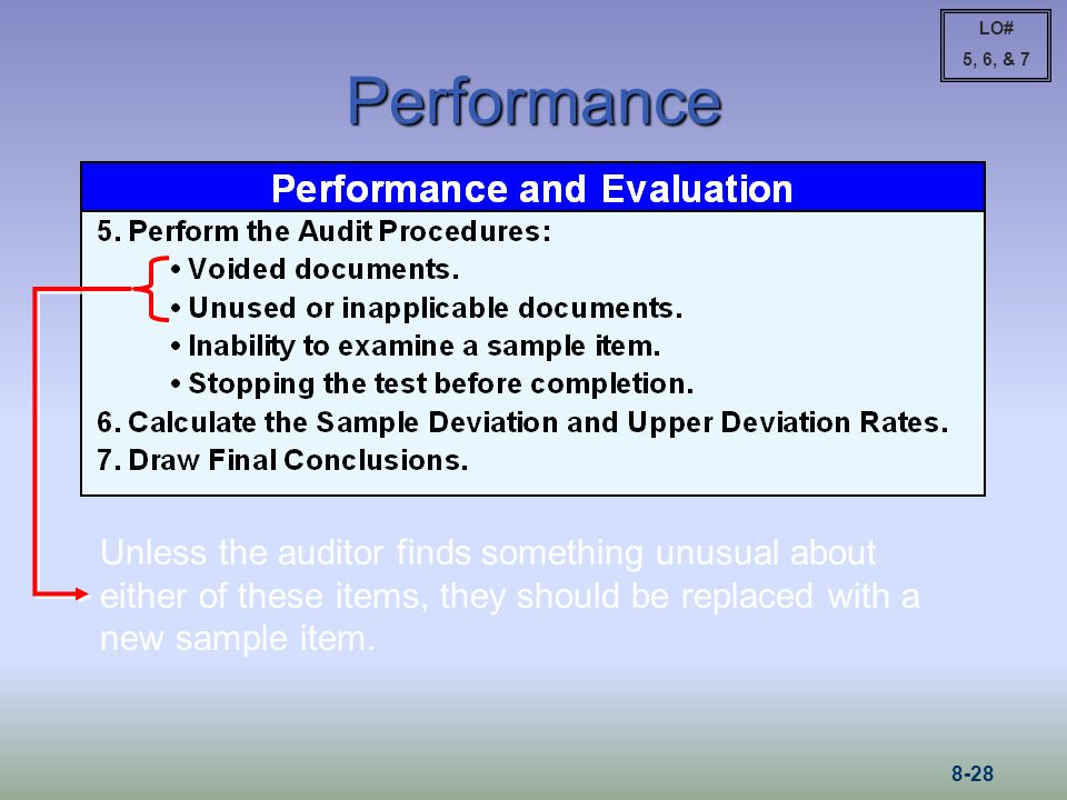 LO# 5, 6, & 7. Performance. Unless the auditor finds something unusual about either of these items, they should be replaced with a new sample item.