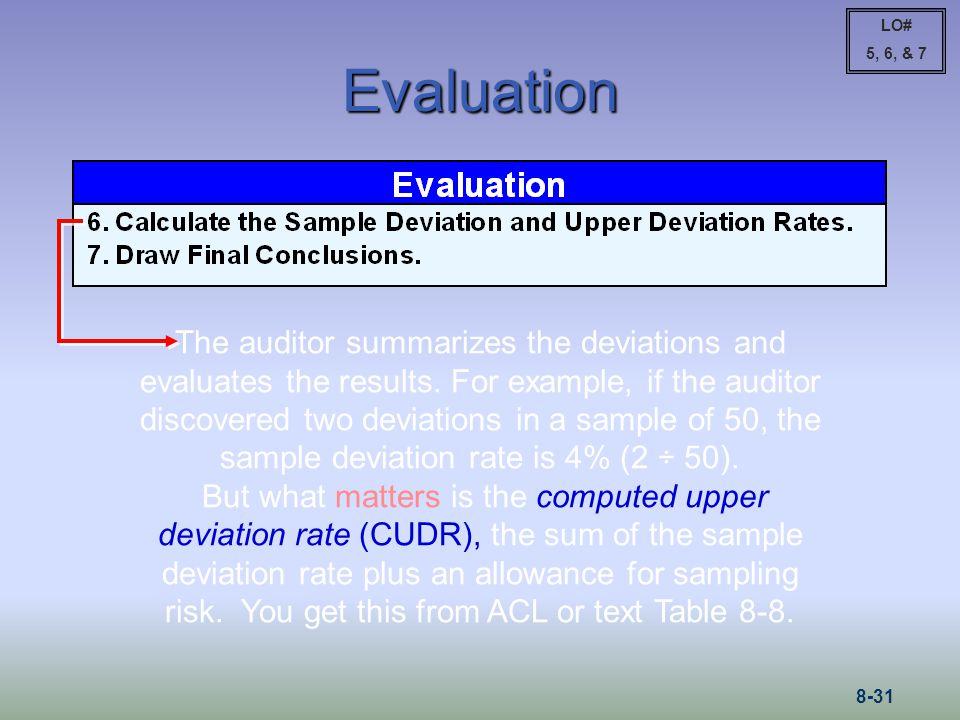 LO# 5, 6, & 7. Evaluation.