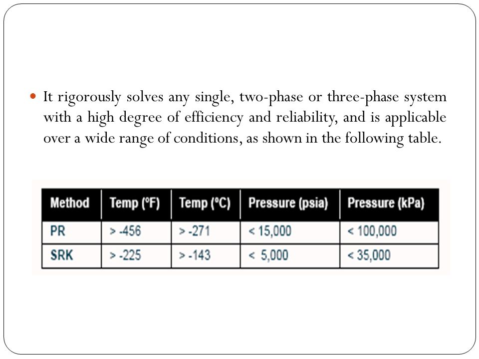 It rigorously solves any single, two-phase or three-phase system with a high degree of efficiency and reliability, and is applicable over a wide range of conditions, as shown in the following table.