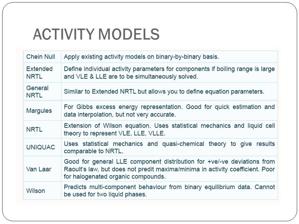 ACTIVITY MODELS