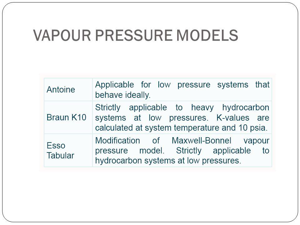 VAPOUR PRESSURE MODELS