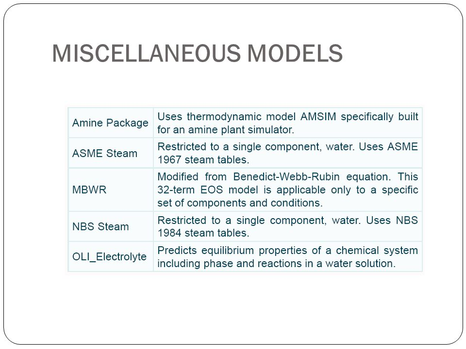 MISCELLANEOUS MODELS