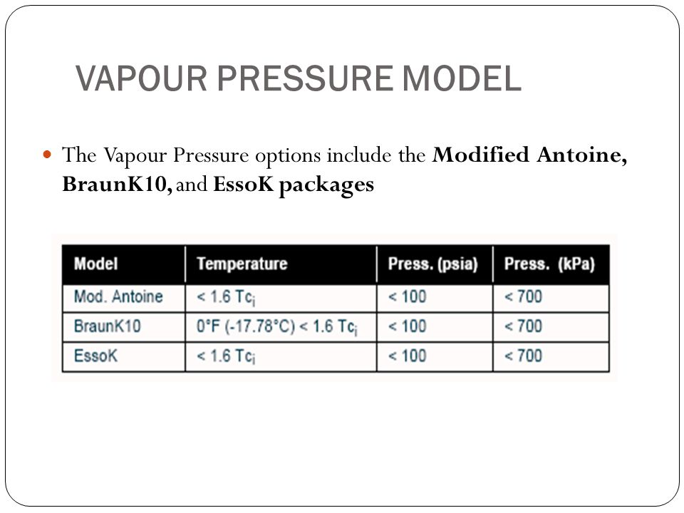 VAPOUR PRESSURE MODEL The Vapour Pressure options include the Modified Antoine, BraunK10, and EssoK packages.