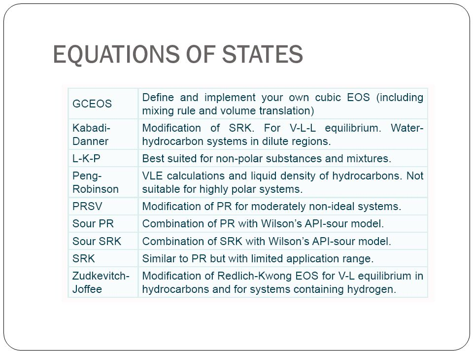 EQUATIONS OF STATES