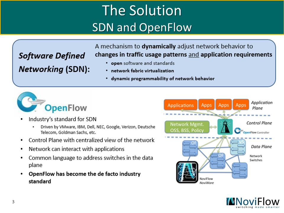 The Solution SDN and OpenFlow