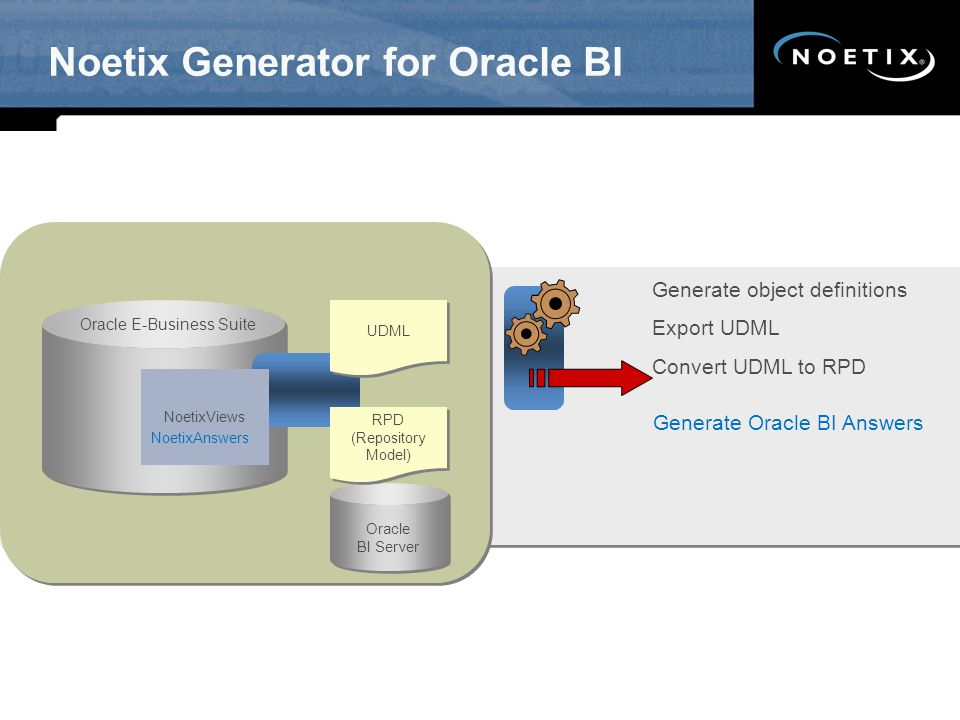Noetix Generator for Oracle BI
