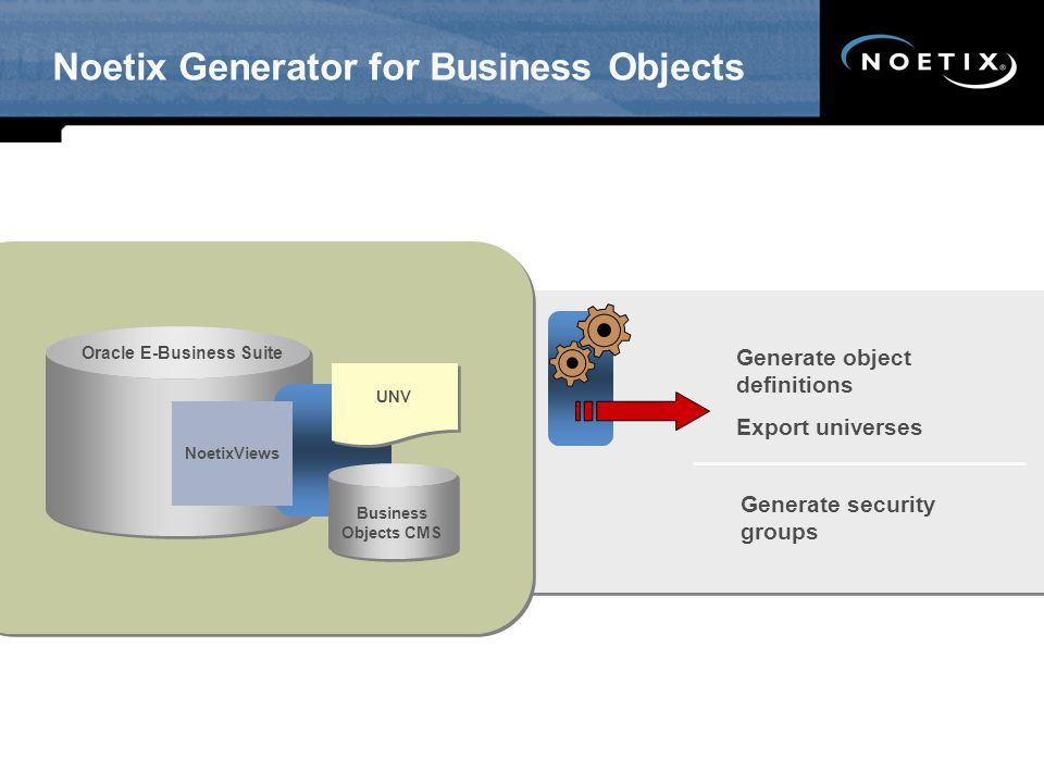 Noetix Generator for Business Objects