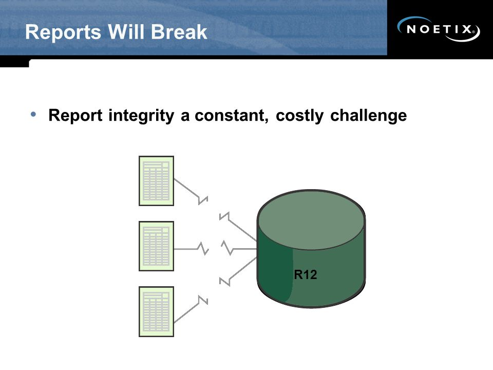 Reports Will Break Report integrity a constant, costly challenge