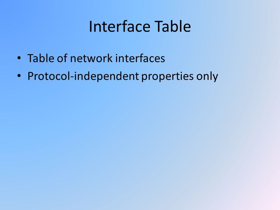 Interface Table Table of network interfaces