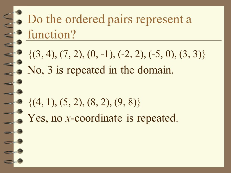 Do the ordered pairs represent a function