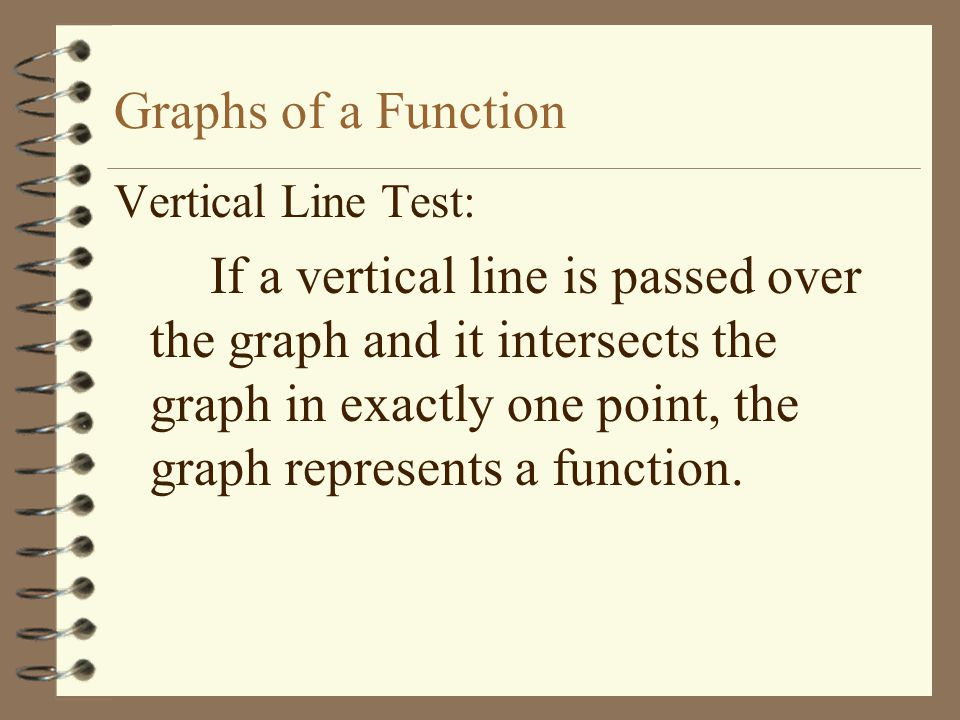 Graphs of a Function Vertical Line Test: