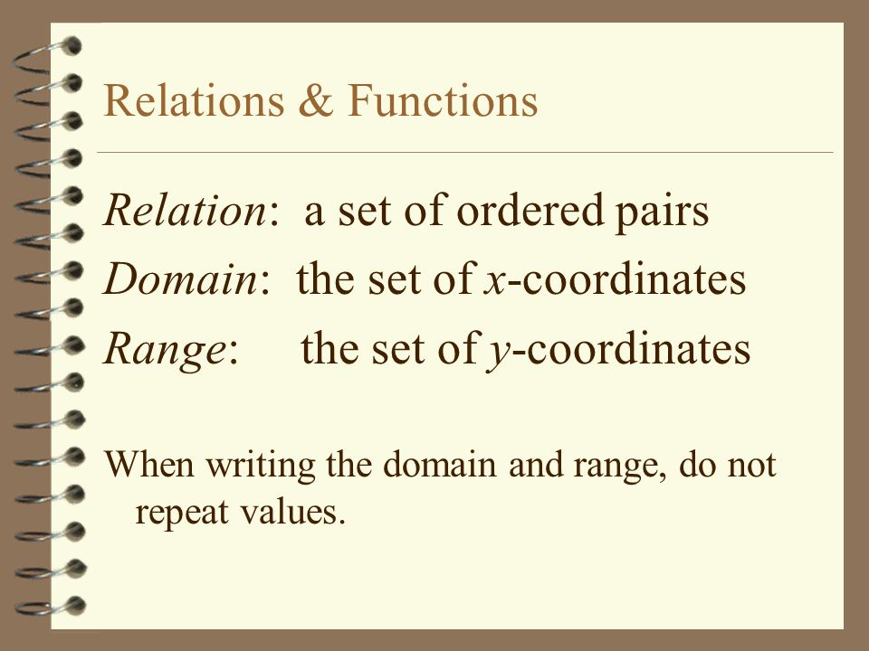 Relation: a set of ordered pairs Domain: the set of x-coordinates