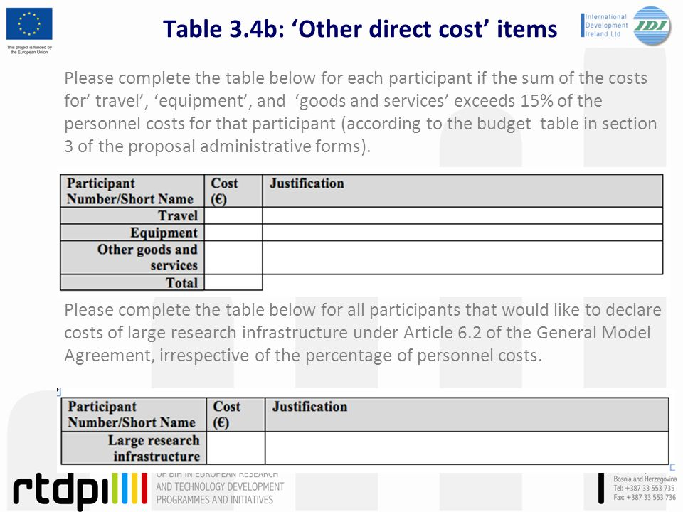 Table 3.4b: 'Other direct cost' items
