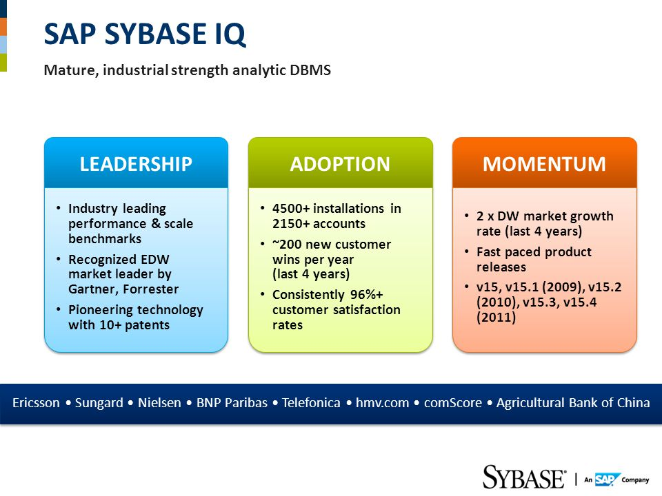 SAP SYBASE IQ LEADERSHIP ADOPTION MOMENTUM
