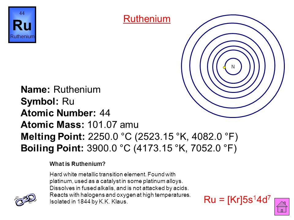 44 Ru. Ruthenium. Ruthenium. N.