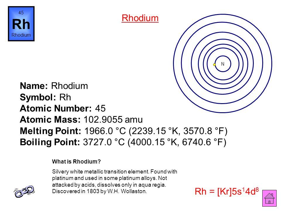45 Rh. Rhodium. Rhodium. N.