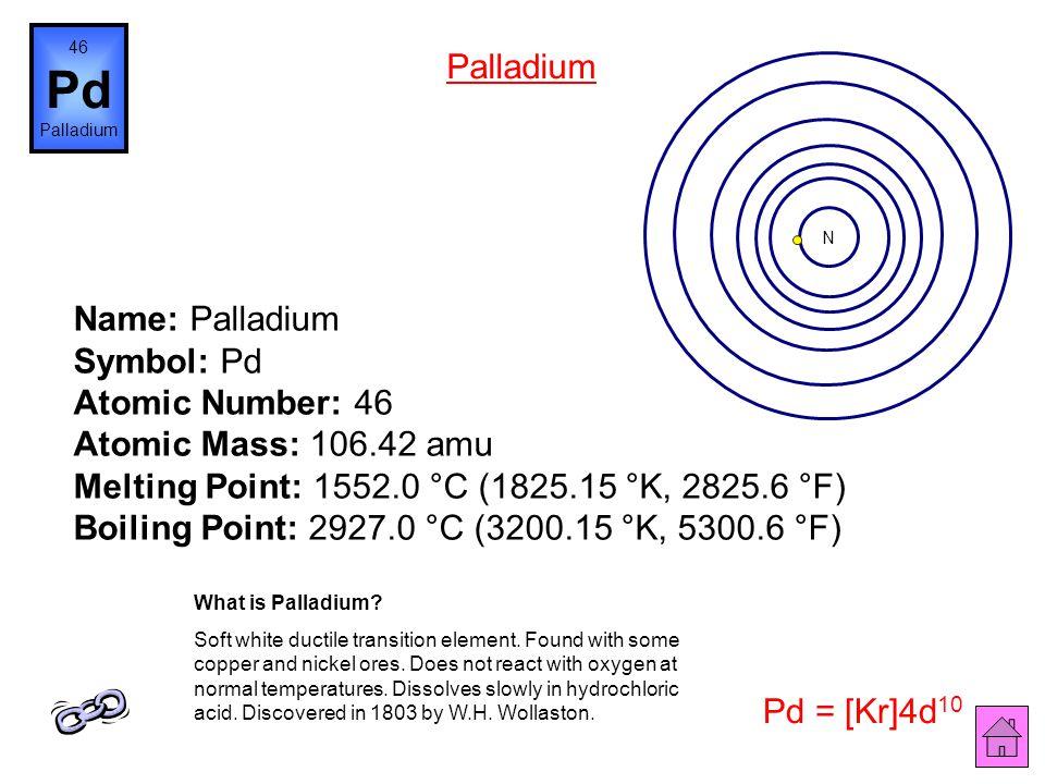 46 Pd. Palladium. Palladium. N.