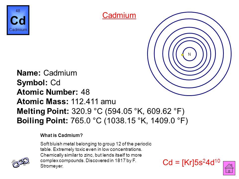 48 Cd. Cadmium. Cadmium. N.