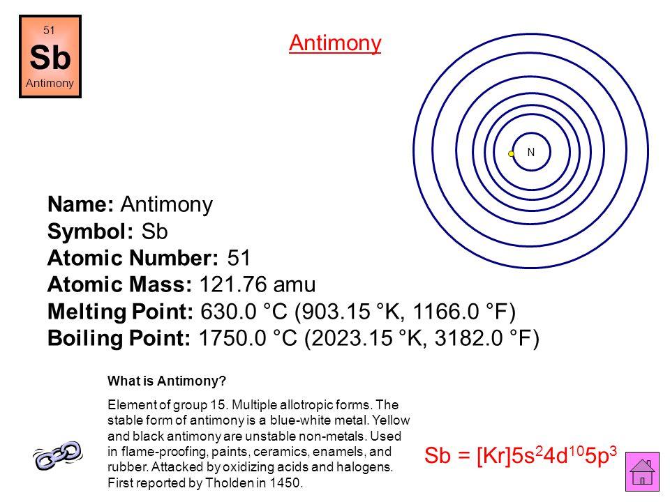 51 Sb. Antimony. Antimony. N.
