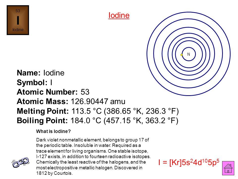 53 I. Iodine. Iodine. N.