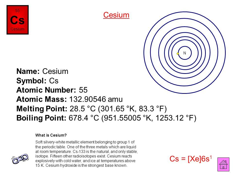 55 Cs. Cesium. Cesium. N.