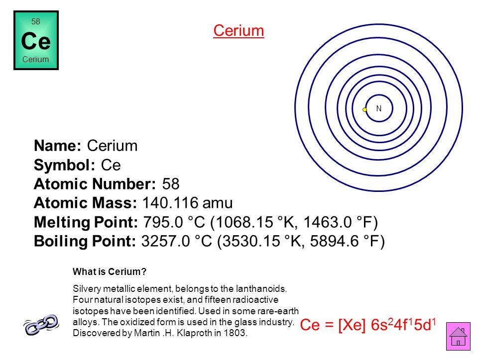 58 Ce. Cerium. Cerium. N.