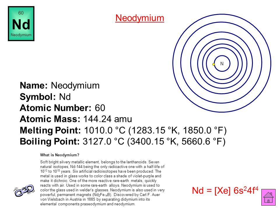 60 Nd. Neodymium. Neodymium. N.