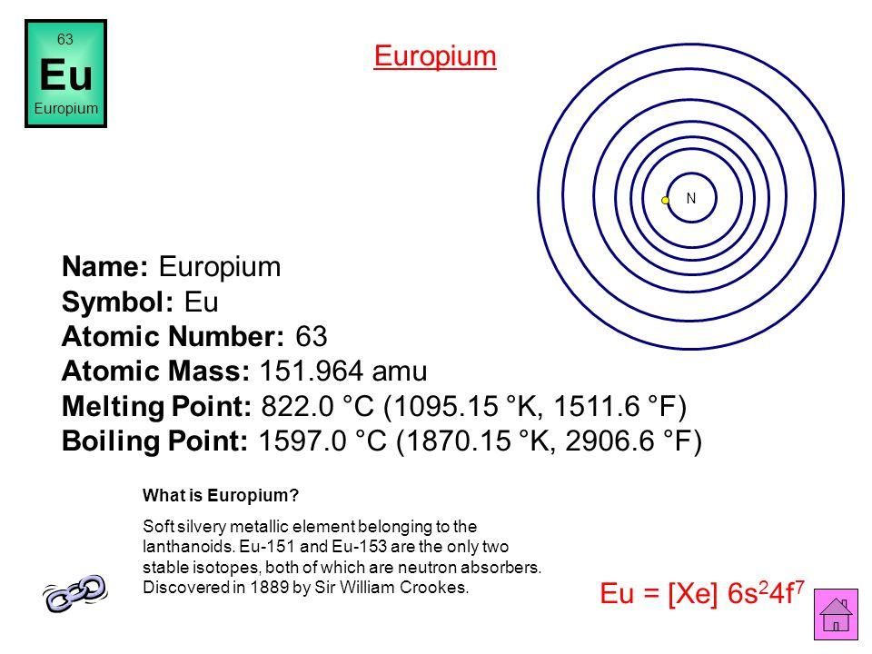 63 Eu. Europium. Europium. N.