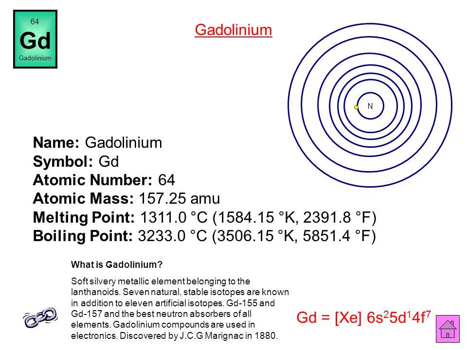 64 Gd. Gadolinium. Gadolinium. N.
