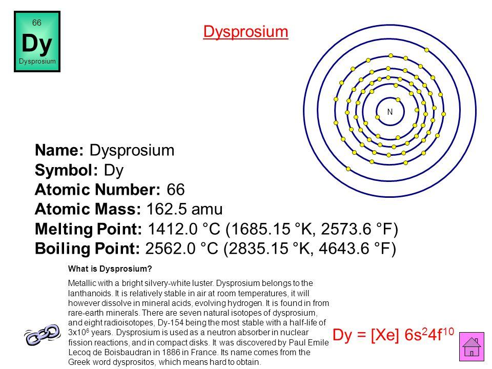 66 Dy. Dysprosium. Dysprosium. N.