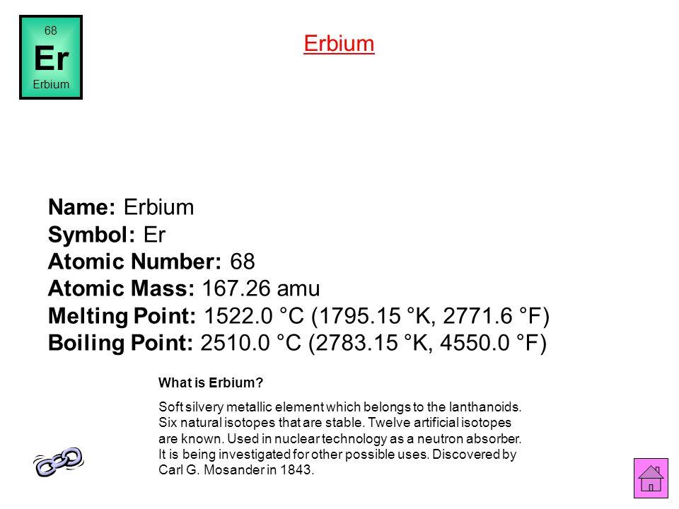 68 Er. Erbium. Erbium.