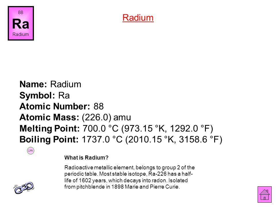 88 Ra. Radium. Radium.
