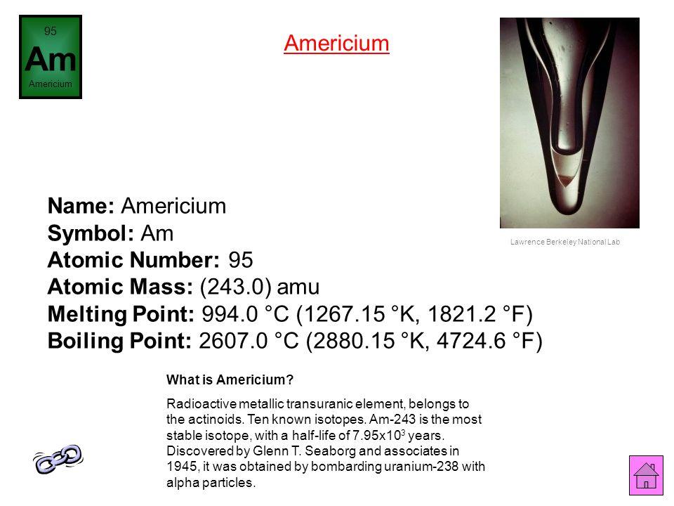 95 Am. Americium. Americium.