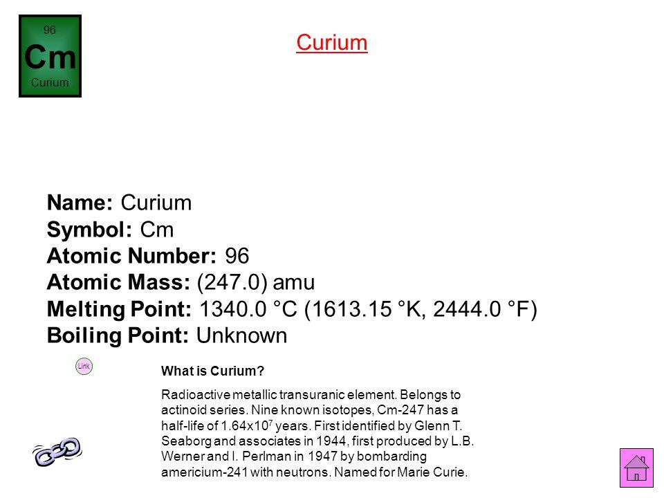 96 Cm. Curium. Curium.