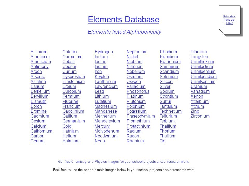 Elements Database Elements listed Alphabetically