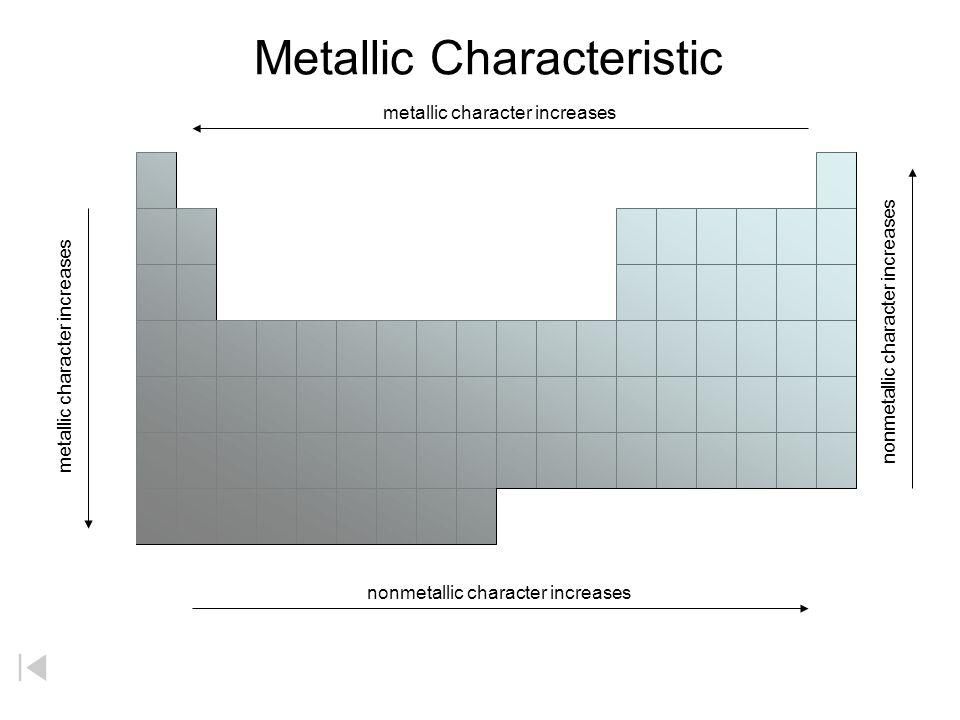Metallic Characteristic