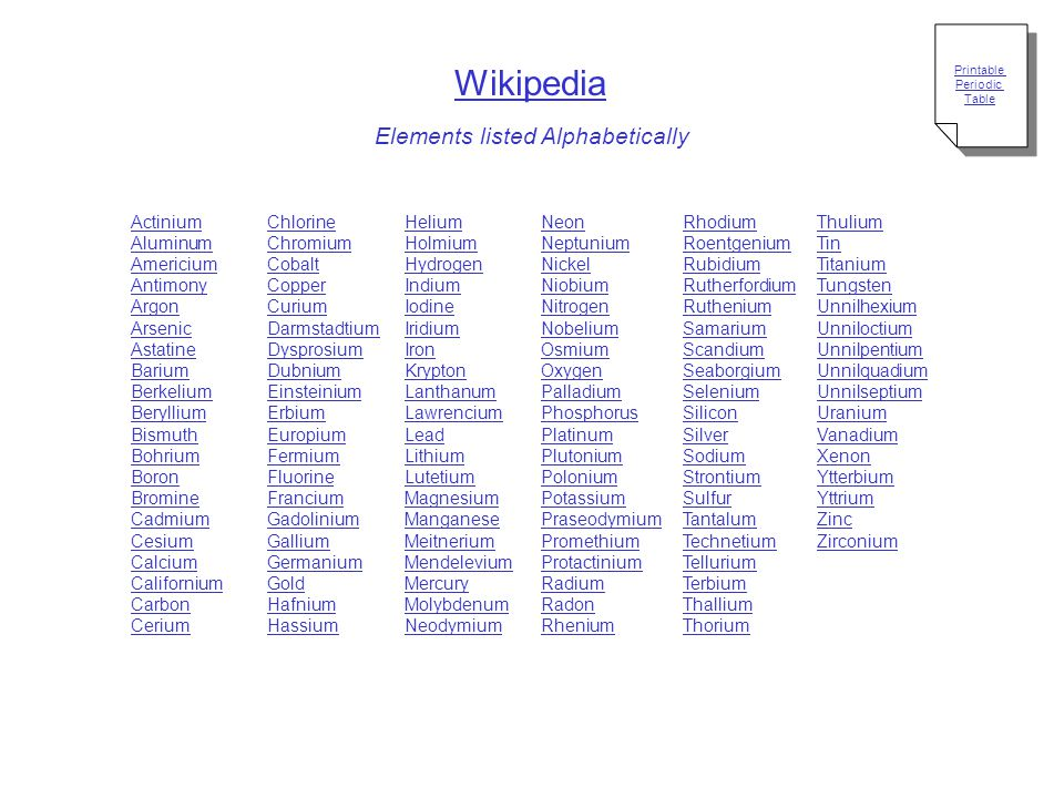 Wikipedia Elements listed Alphabetically