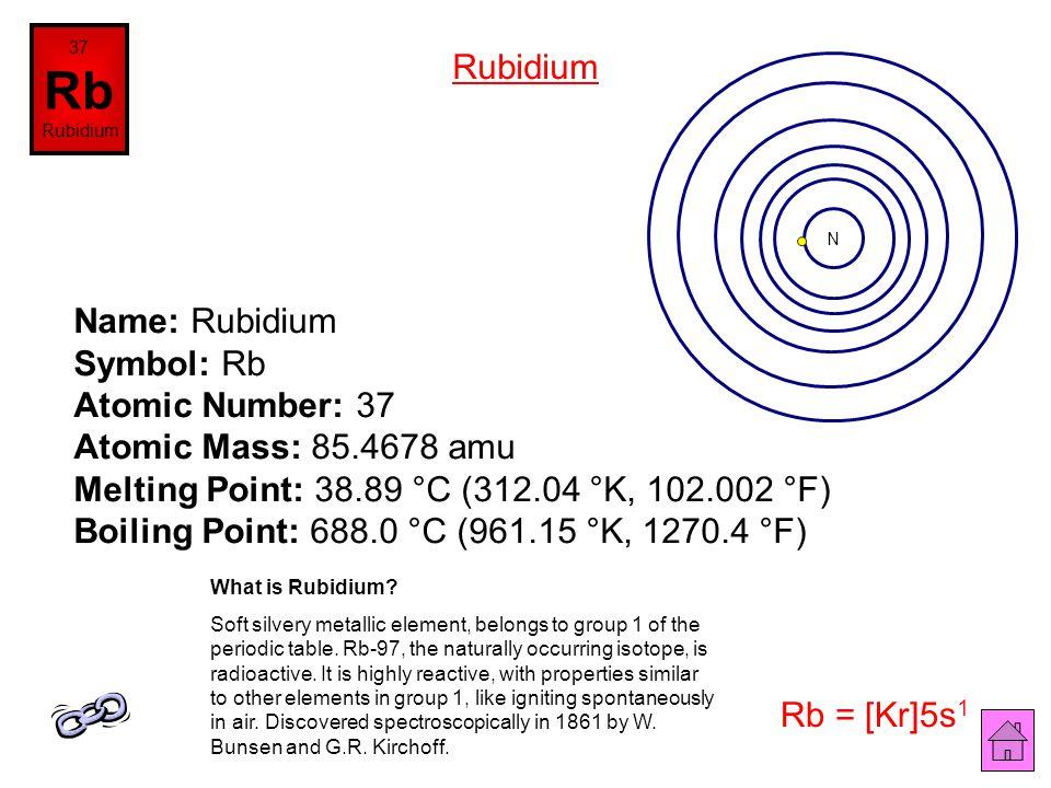 37 Rb. Rubidium. Rubidium. N.