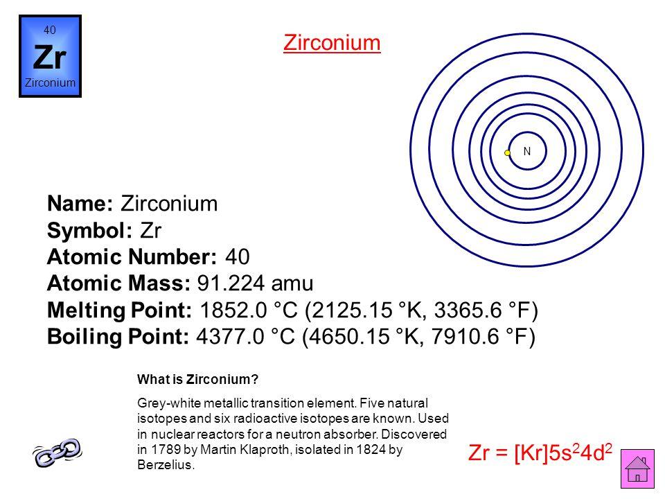 40 Zr. Zirconium. Zirconium. N.