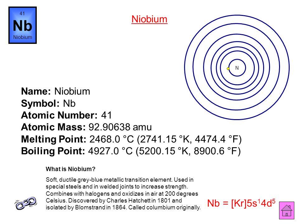 41 Nb. Niobium. Niobium. N.