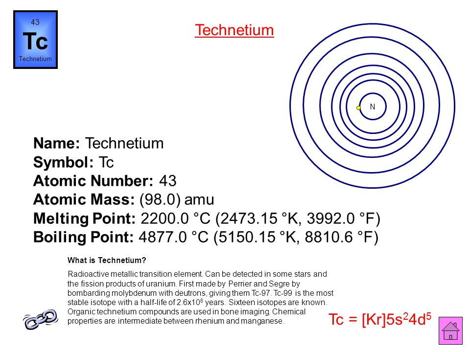 43 Tc. Technetium. Technetium. N.