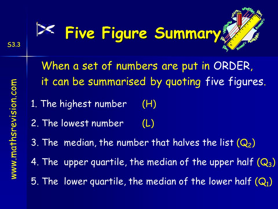 Five Figure Summary When a set of numbers are put in ORDER,