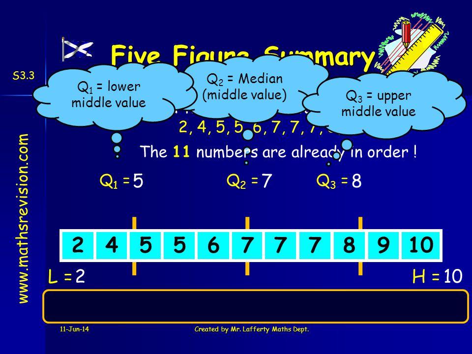 Five Figure Summary 2 4 5 6 7 7 8 9 10 5 7 8 L = 2 H = 10
