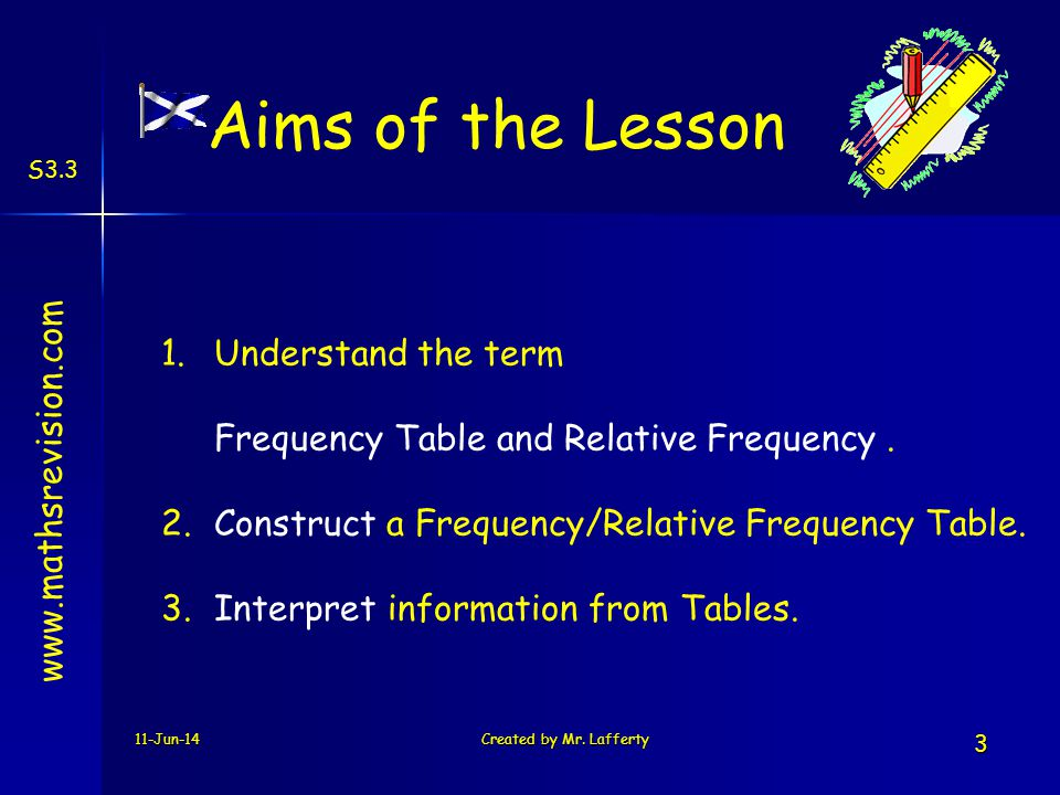 Aims of the Lesson Understand the term